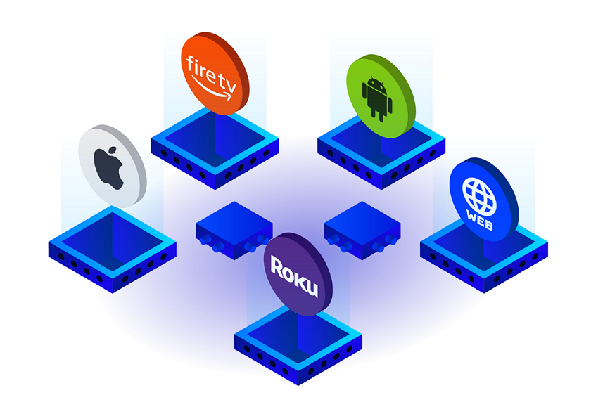 OTT platforms - Video app